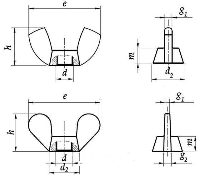 Схема оцинкованной барашковой гайки ГОСТ 3032-76 купить