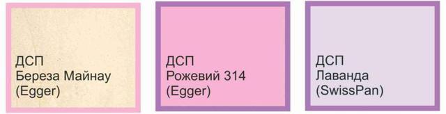 Детская комната серии Pink (цвет ДСП)