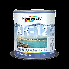 Краска для бассейнов Kompozit АК-12, Цвет: голубой, банка 0,9 кг, 2,8 кг