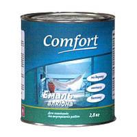 Краска эмаль алкидная ПФ-115 Комфорт 0.9 кг синяя