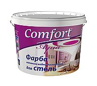 Краска *Comfort*  для стен и потолков 4,2 кг (водоэмульсионная) белая матовая