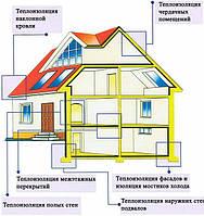Теплоизоляционные материалы (пенопласт, вата)