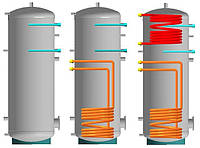 Тепловой аккумулятор на 400- 1200л  1900л., С двумя теплообменниками