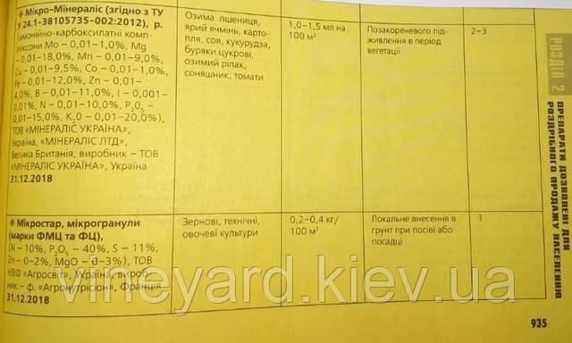 Минералис-Украина (Бор), жидкое удобрение, норма внесения, фаза развития, состав микроудобрения, украинский производитель