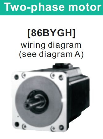 86BYGH150(NEMA 34) двухфазный шаговый двигатель