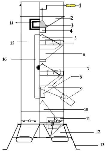 Конструкция делителя зерна БИС-1У