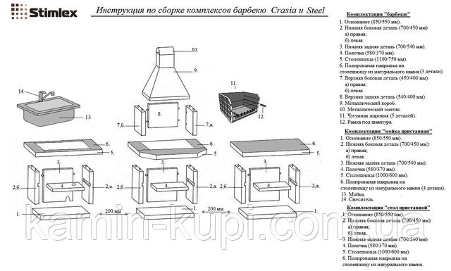 Збірка барбекю комплексу Stimlex Crasia