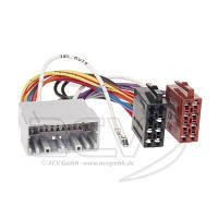 Переходник Авто-ISO 1031-02 Chrysler/ Jeep