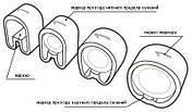 """Кабельная маркировка  (в катушках)  EC-0 """"A"""" (0.75-1.5мм2) 1000шт, фото 3"""