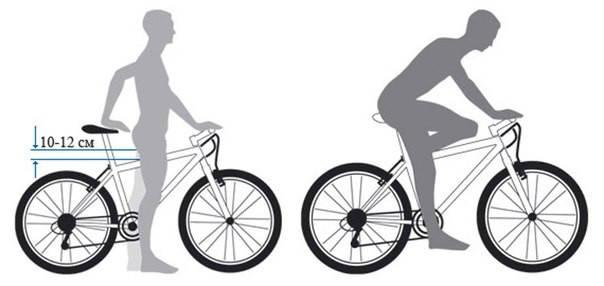 Типичные ошибки при езде на велосипеде