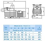 Насос для бассейна Kripsol Ondina OK51 (8,5 м³/час), фото 7