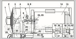 Запасні частини для газового нагрівача Ermaf GP 95