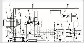 Запасні частини для газового нагрівача Ermaf GP 120