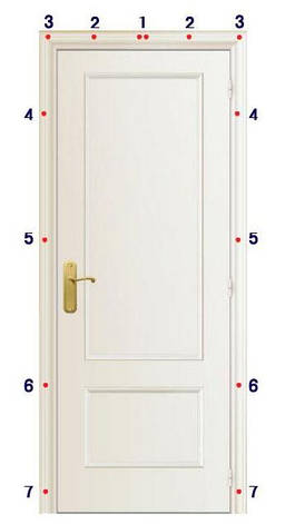 Антимоскитные сетки (бежевый цвет) на двери на магнитах. 110*220см, фото 2