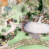 Разработка предварительного эскиза/наброска для ландшафтного дизайна