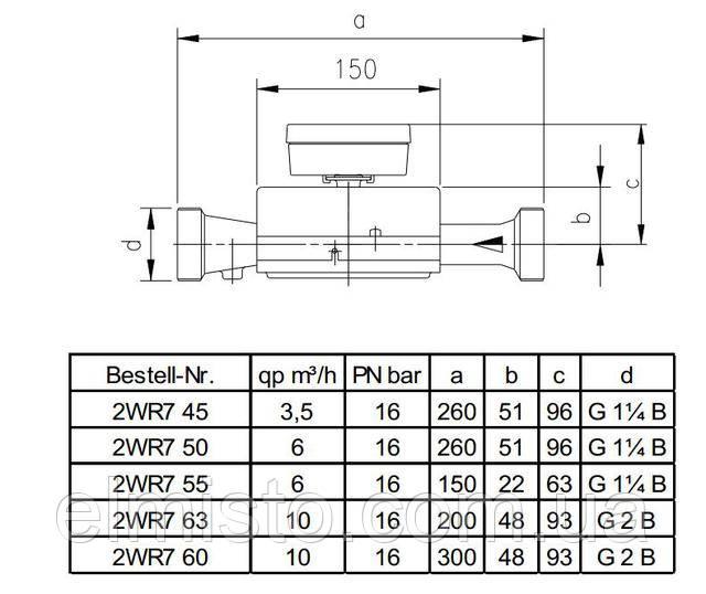 Габаритные размеры муфтовых расходомеровULTRAHEAT 2WR7