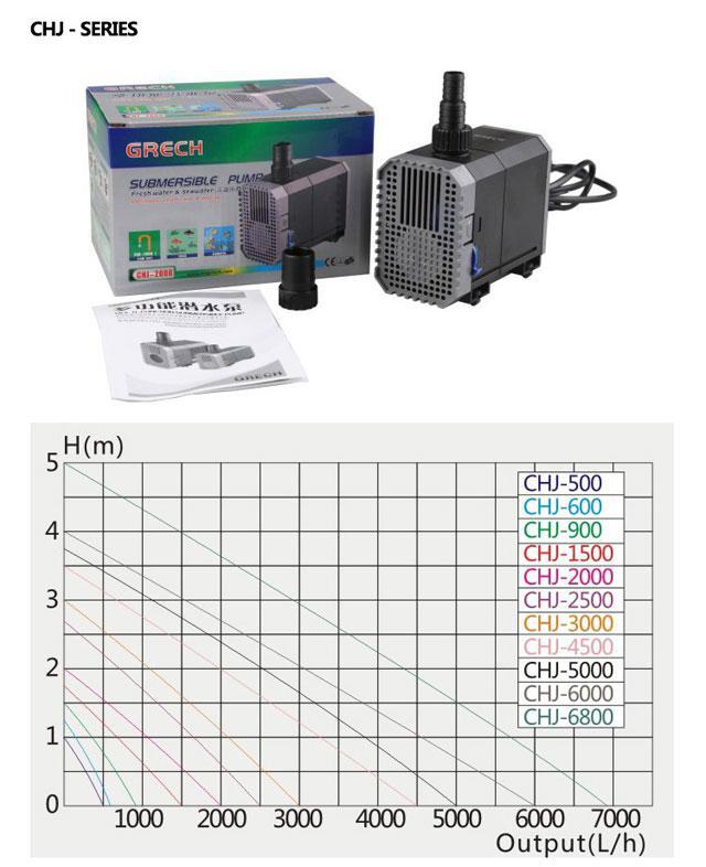 Fountain-Pump-CHJ-6000-graphik