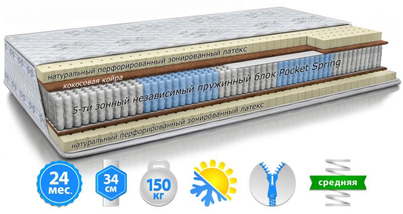 Матрас ортопедический двуспальный на блоке Pocket Spring  Морфей Велам 160x190 см