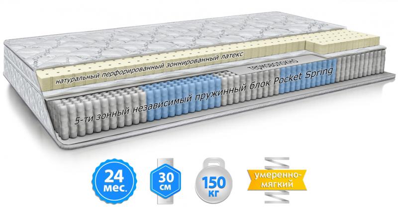 Матрас ортопедический на блоке Pocket Spring с латексом Лазурит Велам 160x200 см
