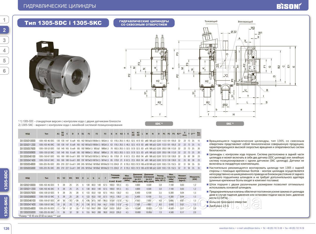 Гидравлический цилиндр со сквозным отверстием i 1305-SKC