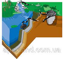 Фильтр для пруда напорный