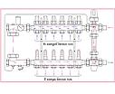 Коллекторный узел в сборе 1″ на 12 выходов Icma арт. K0111, фото 2
