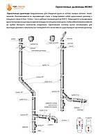 Схема монтаж дымохода одностенного из нержавеющей стали