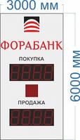 Табло курсов валют № 4. Высота цифр 700 мм. Переменный знак 600 см. Яркость светодиода 2 кд (тень, солнце)            арт. КрС22273