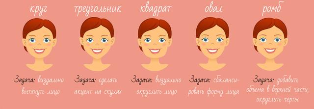 Подбираем головной убор по типу лица