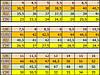 Бутсы MIZUNO BASARA 001 TC P1GA1460-09, фото 2