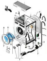 Ремонт стиральной машины автомат (сма)
