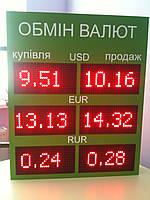 Светодиодное табло валют (одностороннее)