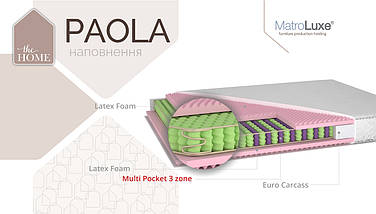 Ортопедический матрас Paola / Паола TM Matroluxe, фото 3