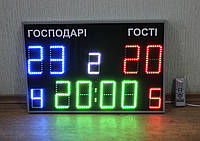 Универсальное спортивное табло.