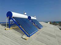 Солнечные коллекторы серии КС, гелиосистема, гелиоколлектор