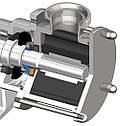 Импеллерный насос Inoxpa RF 02/20 (1,4м3/час), фото 3