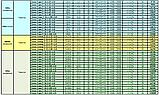 Стабилизатор напряжения однофазный симисторный АМПЕР 12-1/25 V2.0 навесной, фото 3