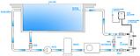 Ультрафиолетовая установка Wonder SP–I, фото 4