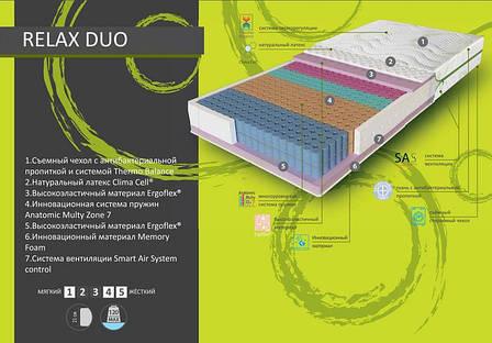 ✅ Ортопедический матрас  Relax Duo 70x190 см. Evolution, фото 2