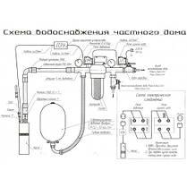 Насос глибинний Водолій 0.5-63-У 1270 Вт, 60 л/хв, тиск 90 м, фото 3
