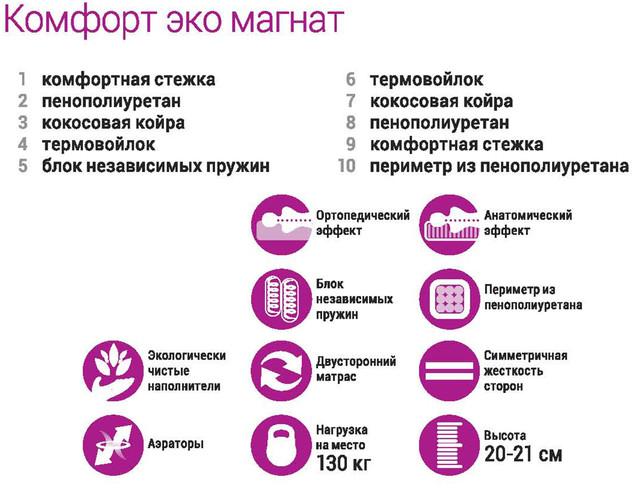 """Матрас ортопедический """"Комфорт эко Магнат"""" Вега"""