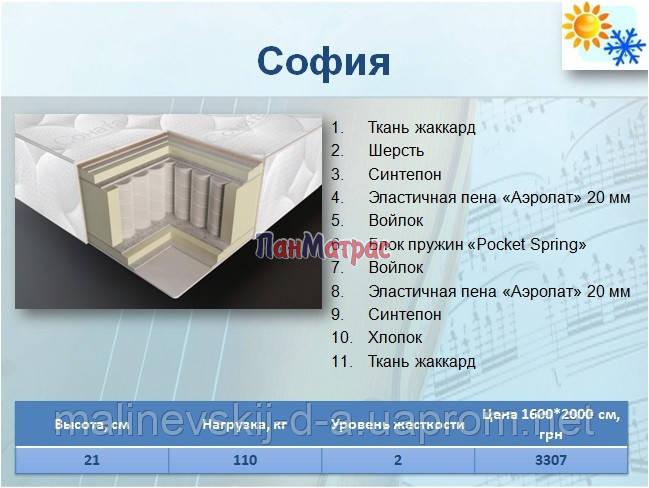 Матрас София Соната 70*140