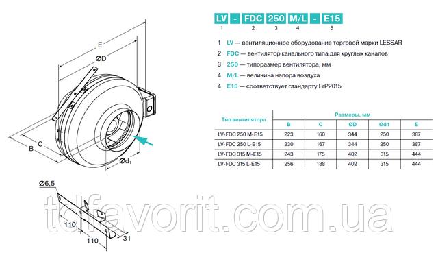 LV-FDC 250 L-E15