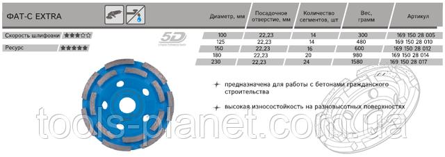 Типоразмеры алмазных чашек Distar Extra MAX