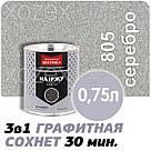 Дніпровська Вагонка Графитная № 805 Срібляста Фарба Емаль 20лт, фото 4