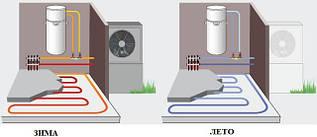 Тепловой насос вода-вода для ГВС