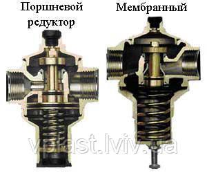 """Редуктор тиску поршневий RBM Ris 1/2"""", фото 2"""
