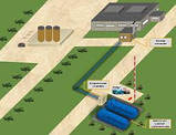 Газоснабжение  предприятия, фото 2