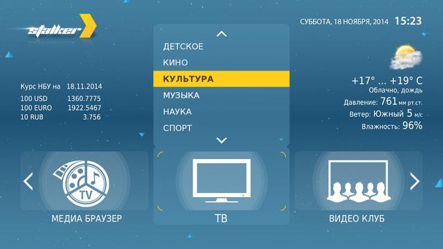 Что такое stalker_portal ? Обзор по материалам в свободном доступе в