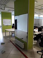 Зеркала для офисных помещений по размерам